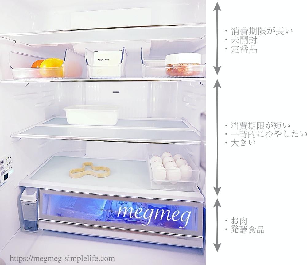 冷蔵庫をシンプルに収納するコツ